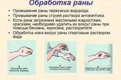 Этапы предварительной обработки раны