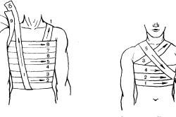 Порядок выполнения повязок на грудь
