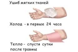 Правила наложения компресса при ушибе мягких тканей