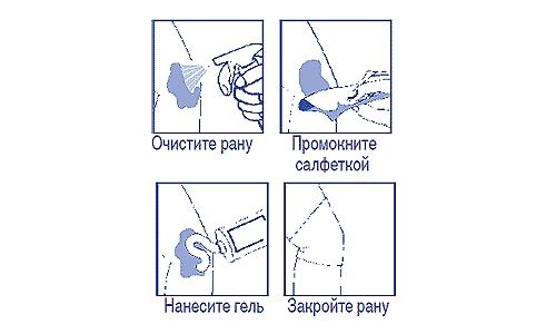 Как сделать чтобы царапина быстро зажила