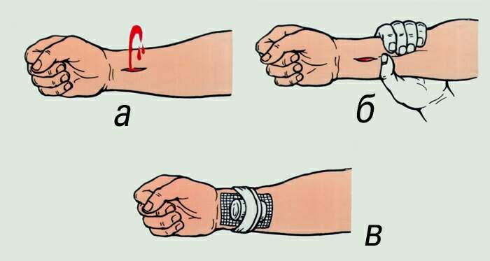 как рисовать руку человека, для детей