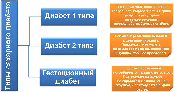 kachestvennoe-lechenie-diabeta